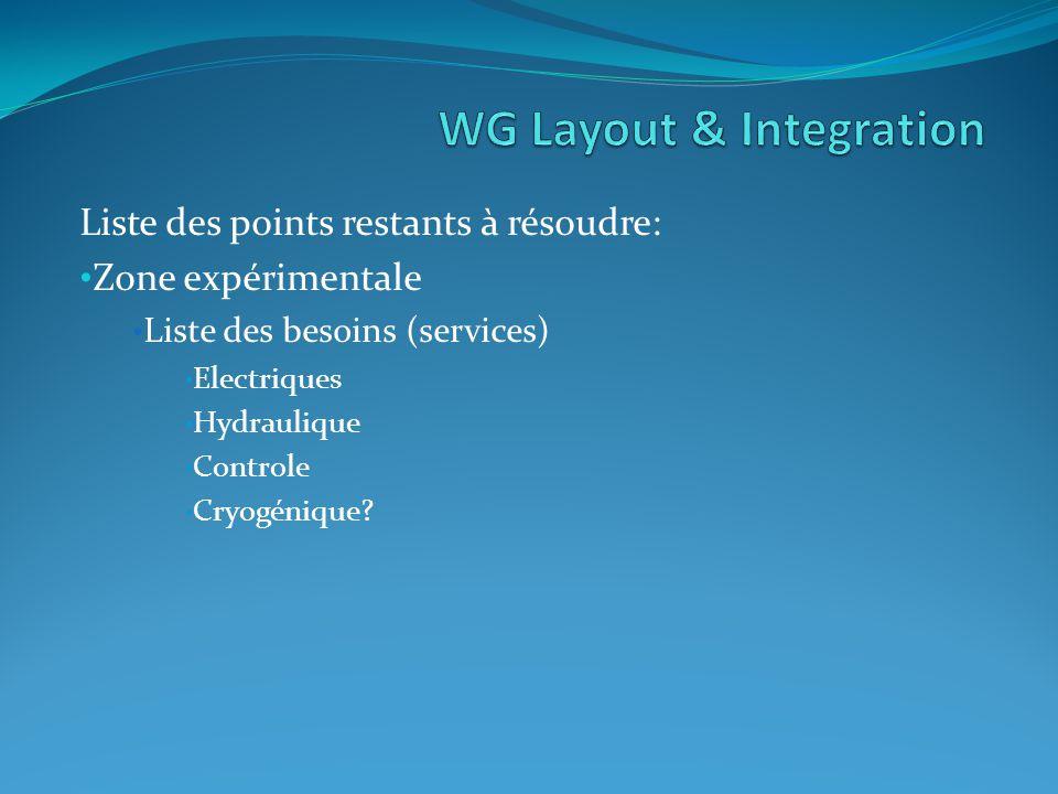 Liste des points restants à résoudre: Zone expérimentale Liste des besoins (services) Electriques Hydraulique Controle Cryogénique
