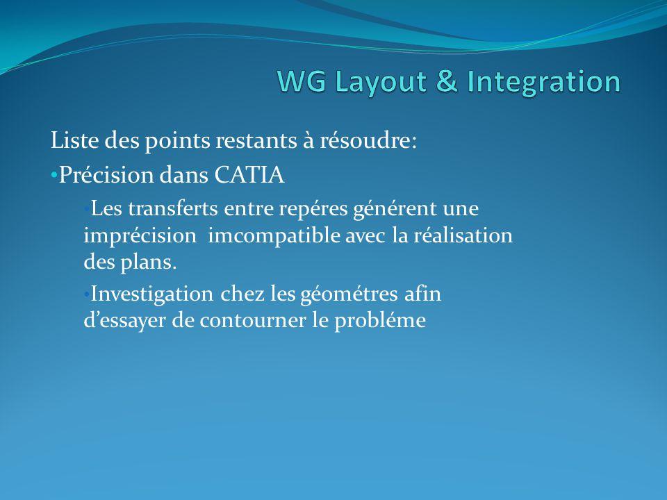 Liste des points restants à résoudre: Précision dans CATIA Les transferts entre repéres générent une imprécision imcompatible avec la réalisation des plans.