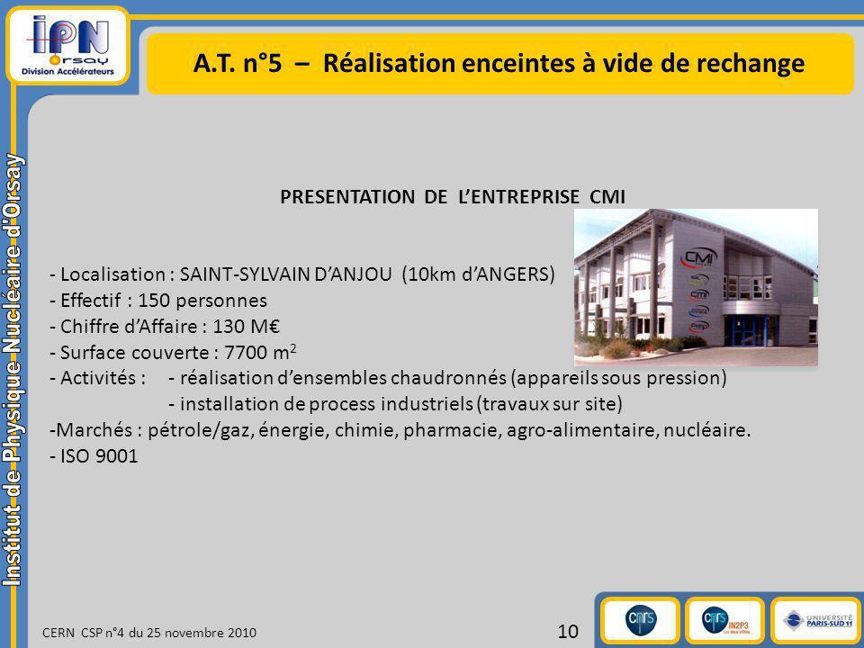 A.T. n°5 – Réalisation enceintes à vide de rechange CERN CSP n°4 du 25 novembre 2010 10 PRESENTATION DE LENTREPRISE CMI - Localisation : SAINT-SYLVAIN