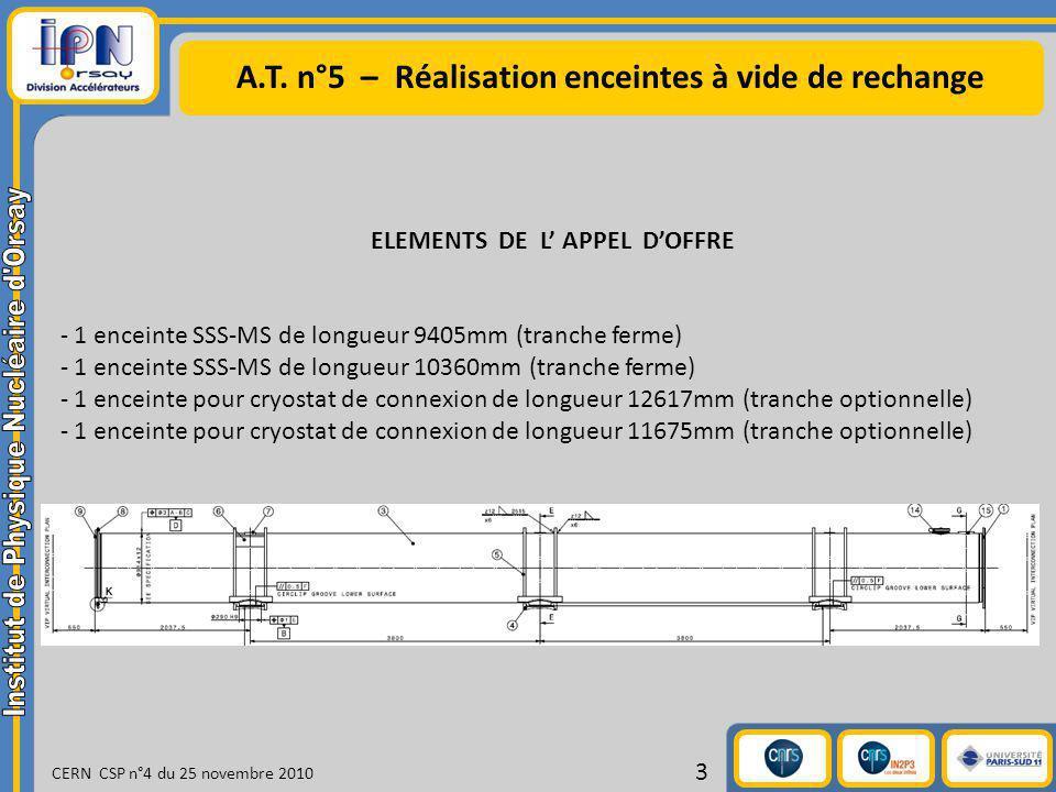 A.T. n°5 – Réalisation enceintes à vide de rechange CERN CSP n°4 du 25 novembre 2010 3 ELEMENTS DE L APPEL DOFFRE - 1 enceinte SSS-MS de longueur 9405