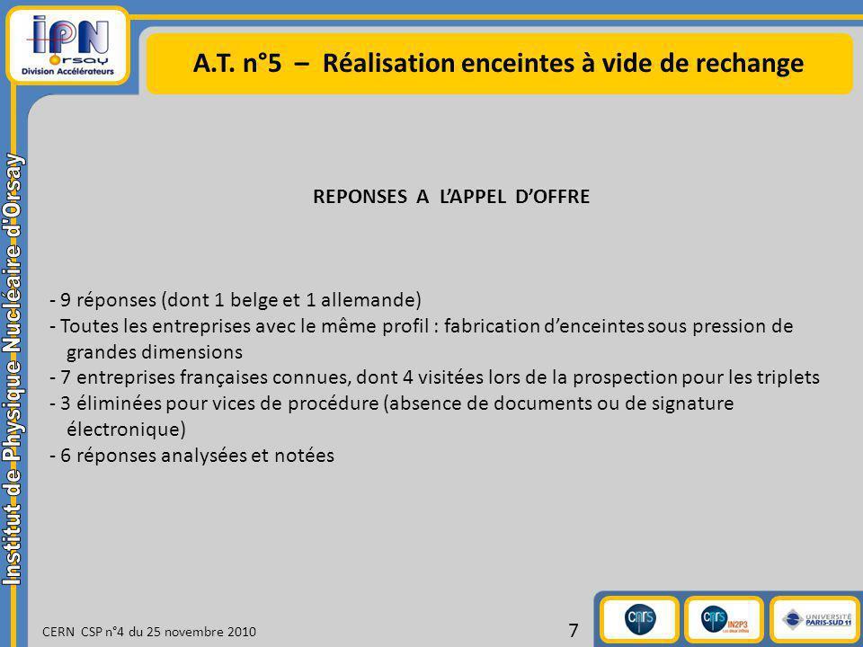 A.T. n°5 – Réalisation enceintes à vide de rechange CERN CSP n°4 du 25 novembre 2010 7 REPONSES A LAPPEL DOFFRE - 9 réponses (dont 1 belge et 1 allema