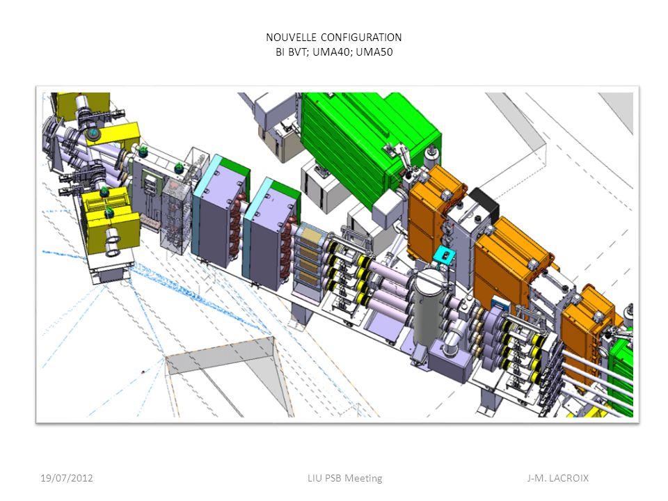 19/07/2012LIU PSB Meeting J-M. LACROIX NOUVELLE CONFIGURATION BI BVT; UMA40; UMA50