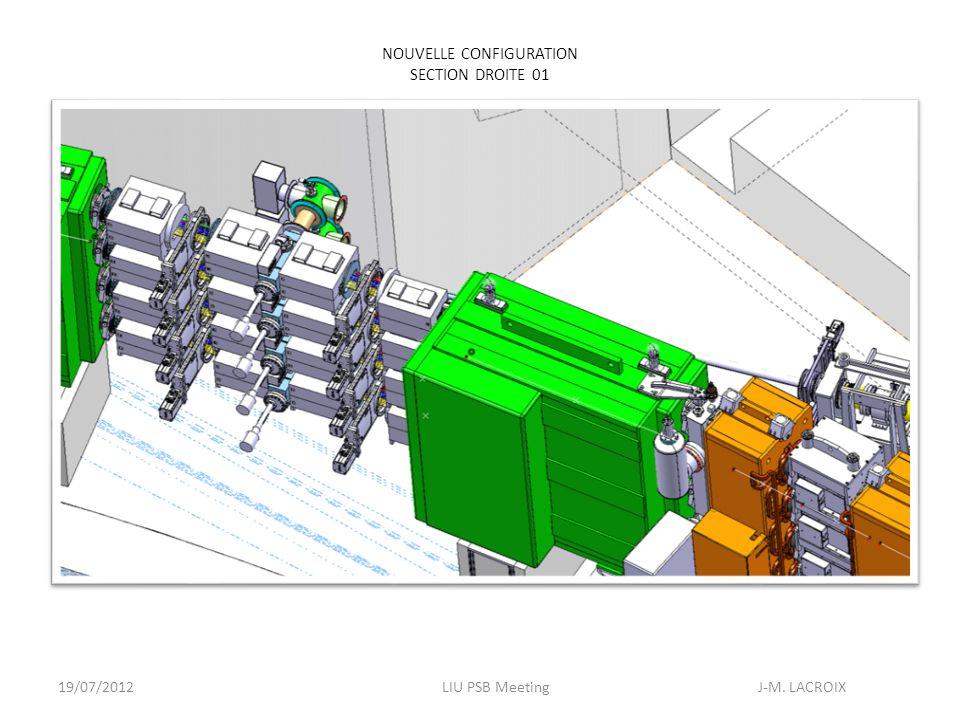 19/07/2012LIU PSB Meeting J-M. LACROIX NOUVELLE CONFIGURATION SECTION DROITE 01