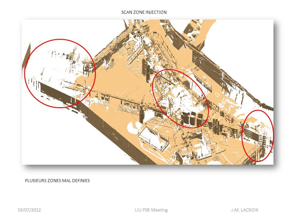 SCAN ZONE INJECTION 19/07/2012LIU PSB Meeting J-M. LACROIX PLUSIEURS ZONES MAL DEFINIES