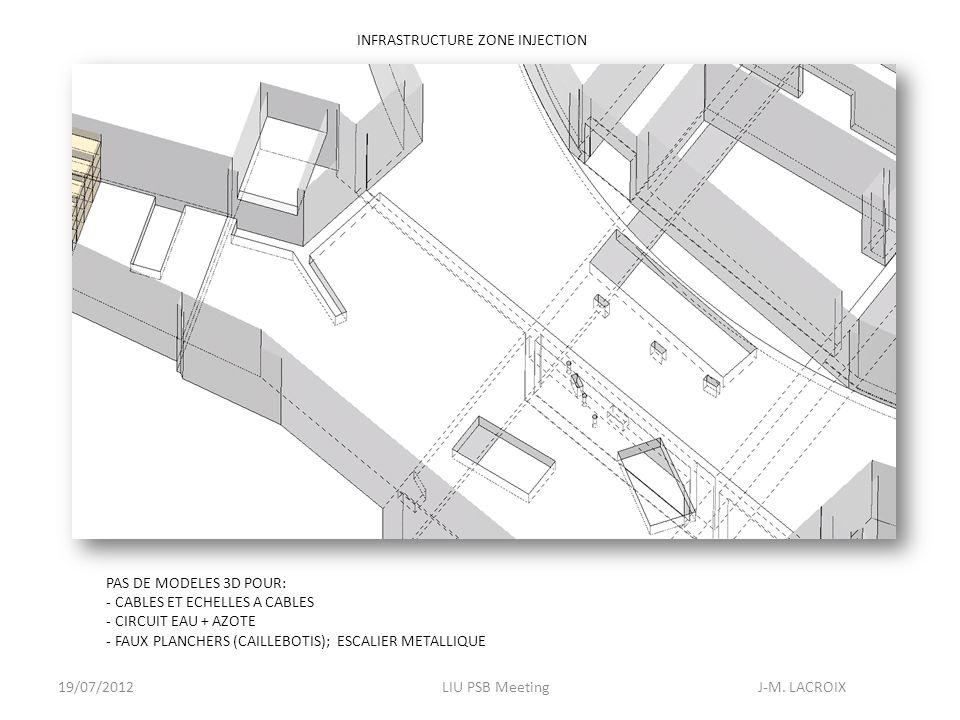 INFRASTRUCTURE ZONE INJECTION 19/07/2012LIU PSB Meeting J-M. LACROIX PAS DE MODELES 3D POUR: - CABLES ET ECHELLES A CABLES - CIRCUIT EAU + AZOTE - FAU
