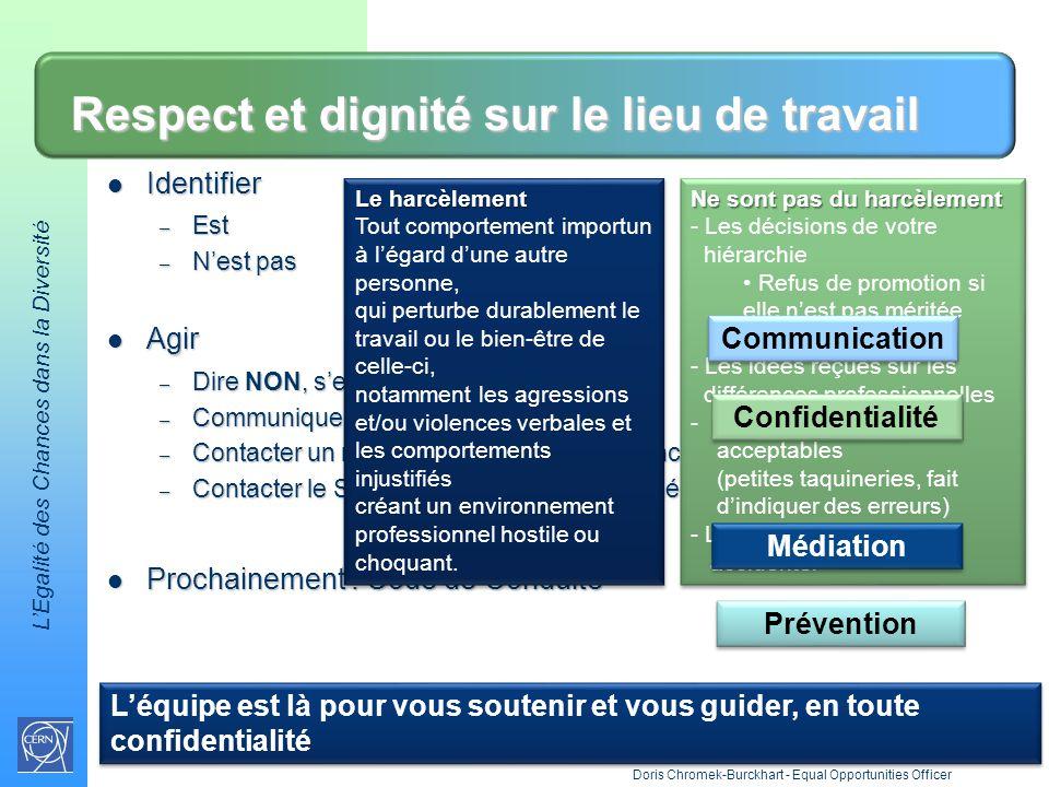 LEgalité des Chances dans la Diversité Objectifs : Objectifs : – Votre bonne santé mentale et physique – Assistance aux parents exerçant une activité professionnelle A votre initiative : A votre initiative : – Votre famille, vos amis – Avoir des centres dintérêts en dehors du travail Mis en place par le CERN : Mis en place par le CERN : – Structures daccueil pour les enfants – Congés spécifiques – Travail à la maison 6 Equilibre entre vie privée et vie professionnelle Vous êtes responsables de votre bien-être, nous vous y aidons .