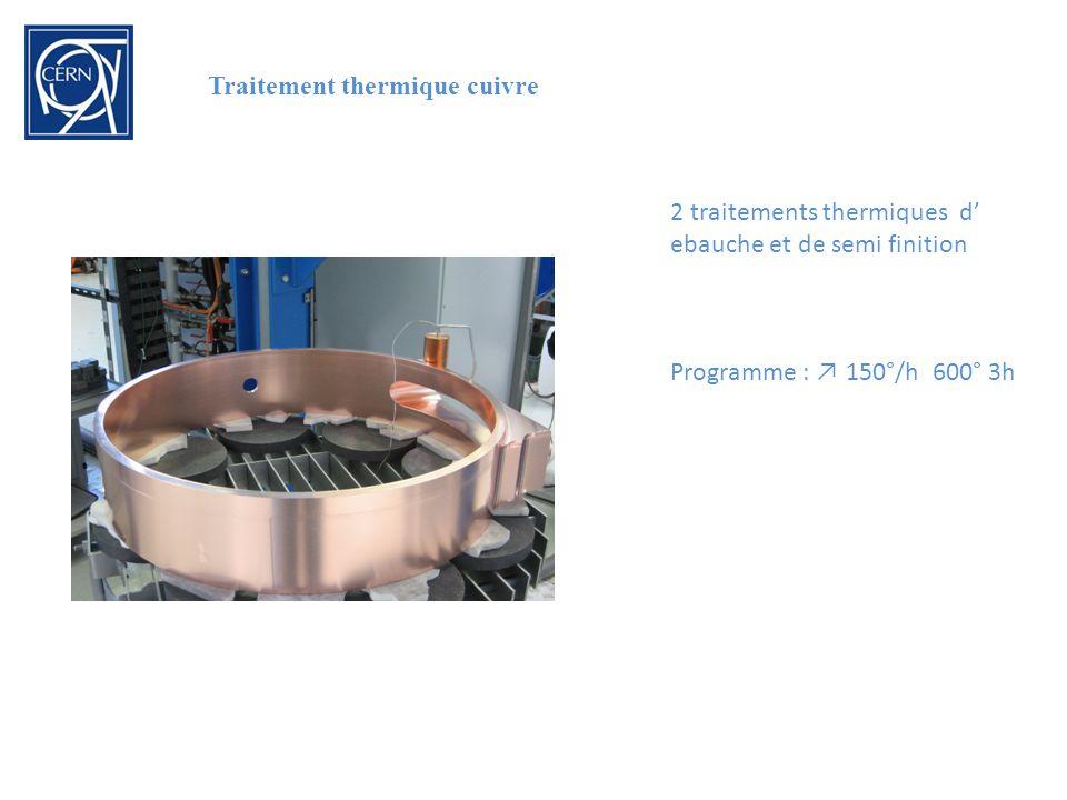 Traitement thermique cuivre 2 traitements thermiques d ebauche et de semi finition Programme : 150°/h 600° 3h