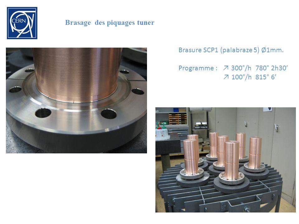 Brasage des piquages tuner Brasure SCP1 (palabraze 5) Ø1mm. Programme : 300°/h 780° 2h30 100°/h 815° 6