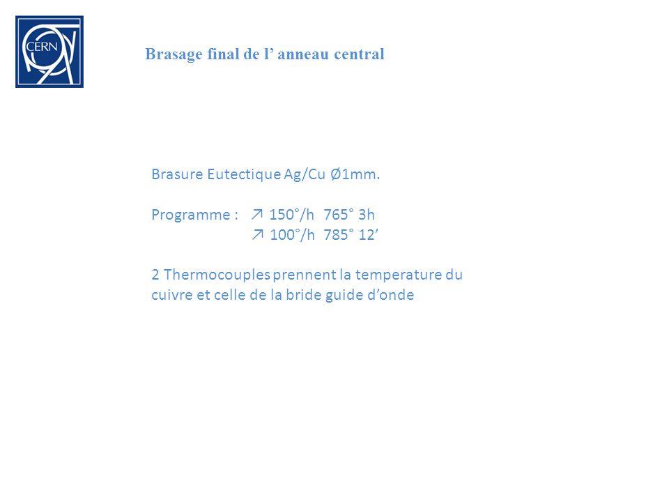 Brasage final de l anneau central Brasure Eutectique Ag/Cu Ø1mm. Programme : 150°/h 765° 3h 100°/h 785° 12 2 Thermocouples prennent la temperature du