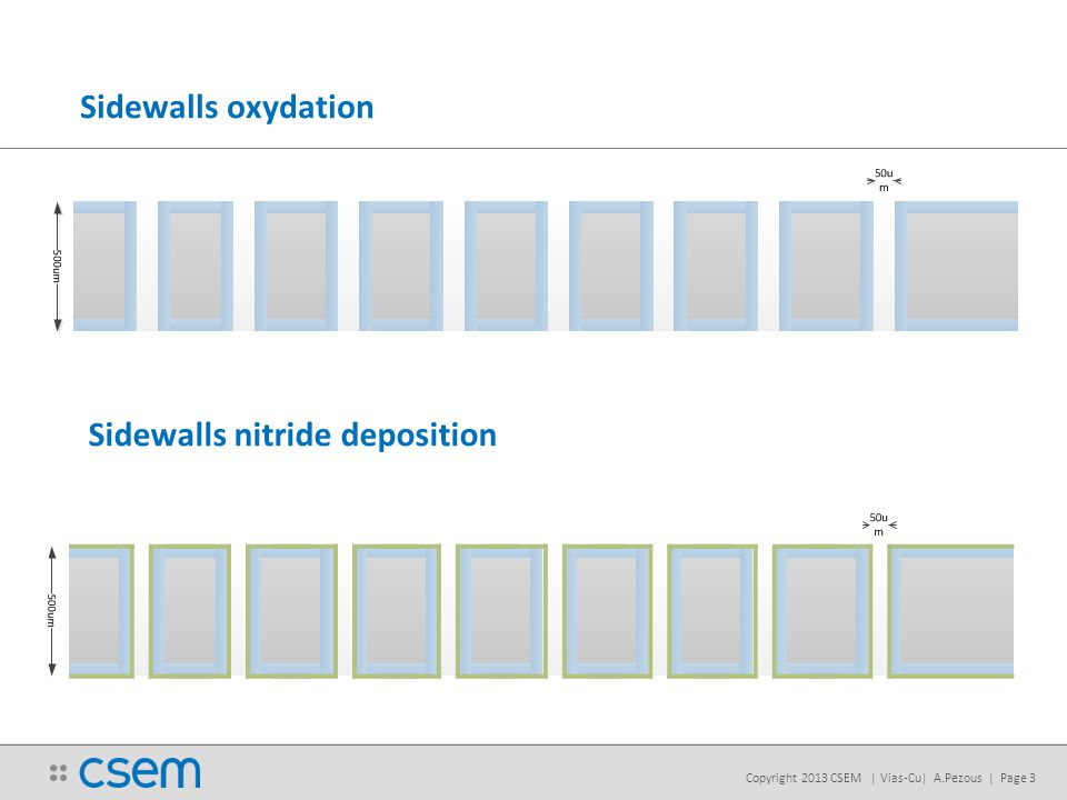 Copyright 2013 CSEM | Vias-Cu| A.Pezous | Page 3 Sidewalls oxydation Sidewalls nitride deposition