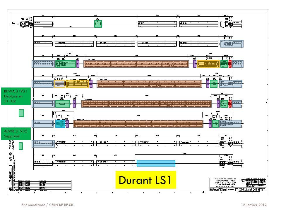 Durant LS1 12 Janvier 2012 3 Eric Montesinos / CERN-BE-RF-SR BPWA 31931 Déplacé en 31102 AEWB 31932 Supprimé