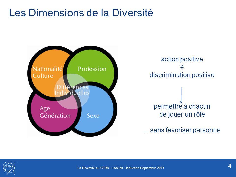Les Dimensions de la Diversité action positive discrimination positive permettre à chacun de jouer un rôle …sans favoriser personne 4 La Diversité au