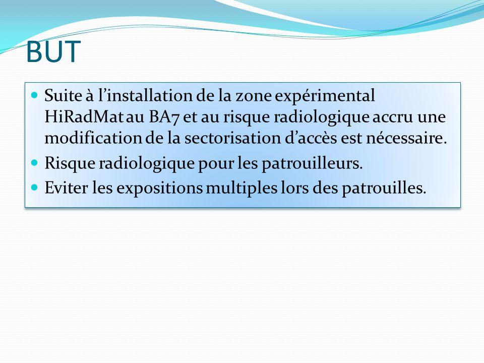 BUT Suite à linstallation de la zone expérimental HiRadMat au BA7 et au risque radiologique accru une modification de la sectorisation daccès est nécessaire.