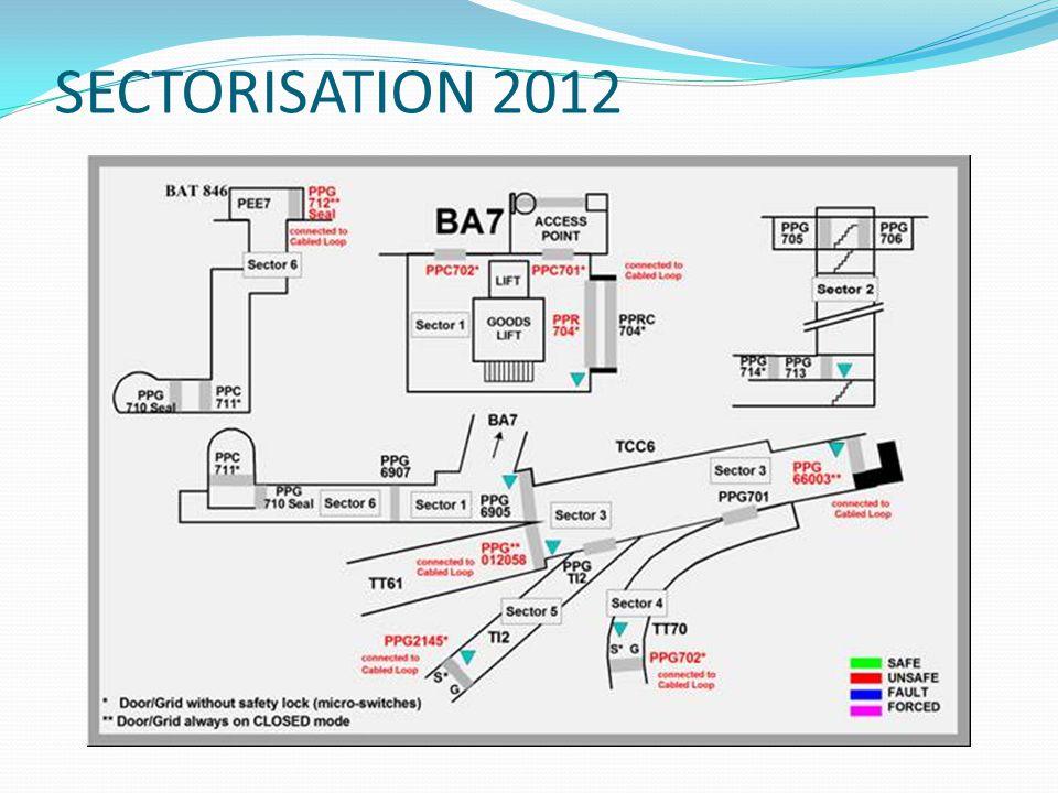 SECTORISATION 2012