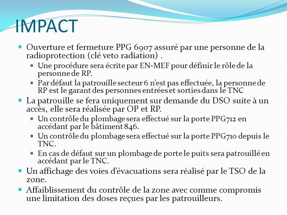 IMPACT Ouverture et fermeture PPG 6907 assuré par une personne de la radioprotection (clé veto radiation).