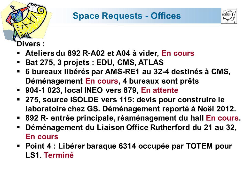 Space Requests - Offices Divers : Ateliers du 892 R-A02 et A04 à vider, En cours Bat 275, 3 projets : EDU, CMS, ATLAS 6 bureaux libérés par AMS-RE1 au 32-4 destinés à CMS, Déménagement En cours, 4 bureaux sont prêts 904-1 023, local INEO vers 879, En attente 275, source ISOLDE vers 115: devis pour construire le laboratoire chez GS.