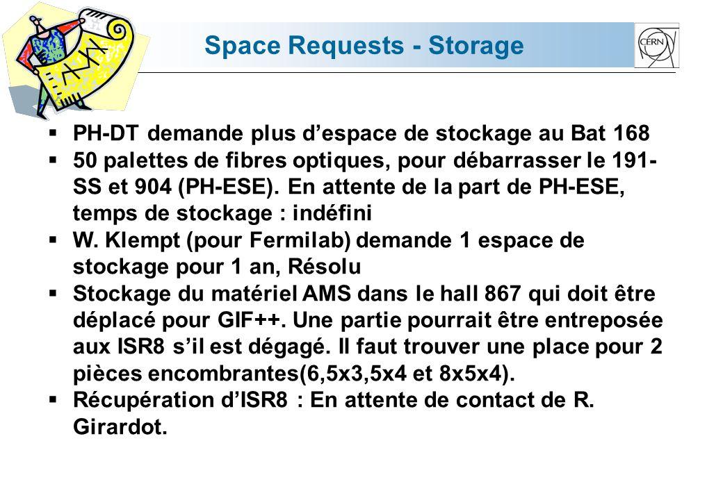 Space Requests - Storage PH-DT demande plus despace de stockage au Bat 168 50 palettes de fibres optiques, pour débarrasser le 191- SS et 904 (PH-ESE).