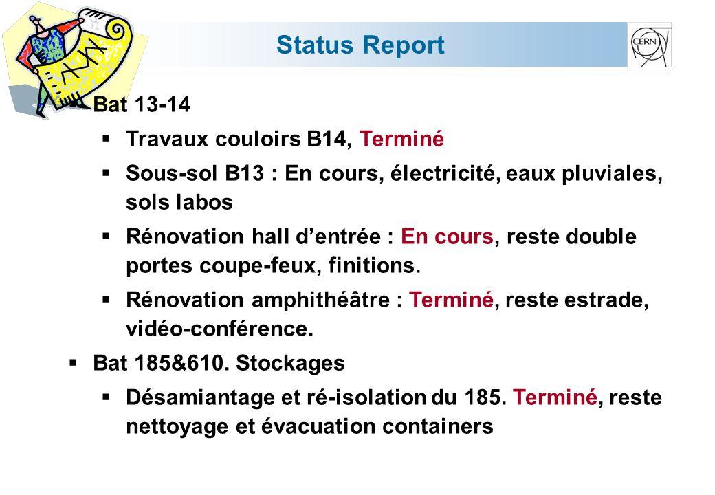 Status Report Bat 13-14 Travaux couloirs B14, Terminé Sous-sol B13 : En cours, électricité, eaux pluviales, sols labos Rénovation hall dentrée : En cours, reste double portes coupe-feux, finitions.