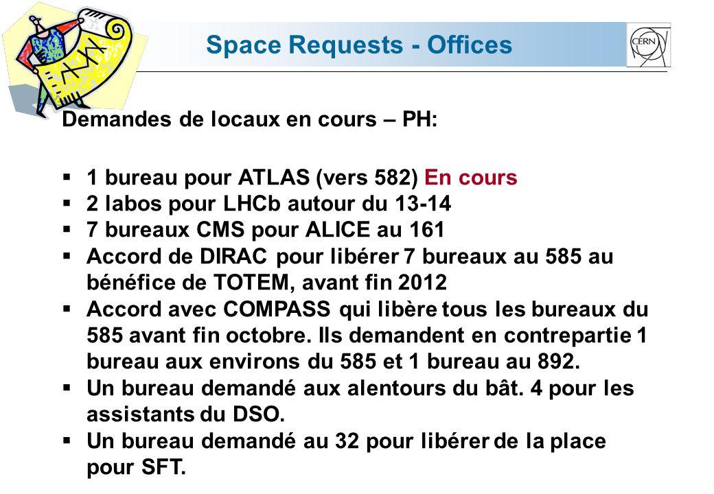 Space Requests - Offices Demandes de locaux en cours – PH: 1 bureau pour ATLAS (vers 582) En cours 2 labos pour LHCb autour du 13-14 7 bureaux CMS pour ALICE au 161 Accord de DIRAC pour libérer 7 bureaux au 585 au bénéfice de TOTEM, avant fin 2012 Accord avec COMPASS qui libère tous les bureaux du 585 avant fin octobre.
