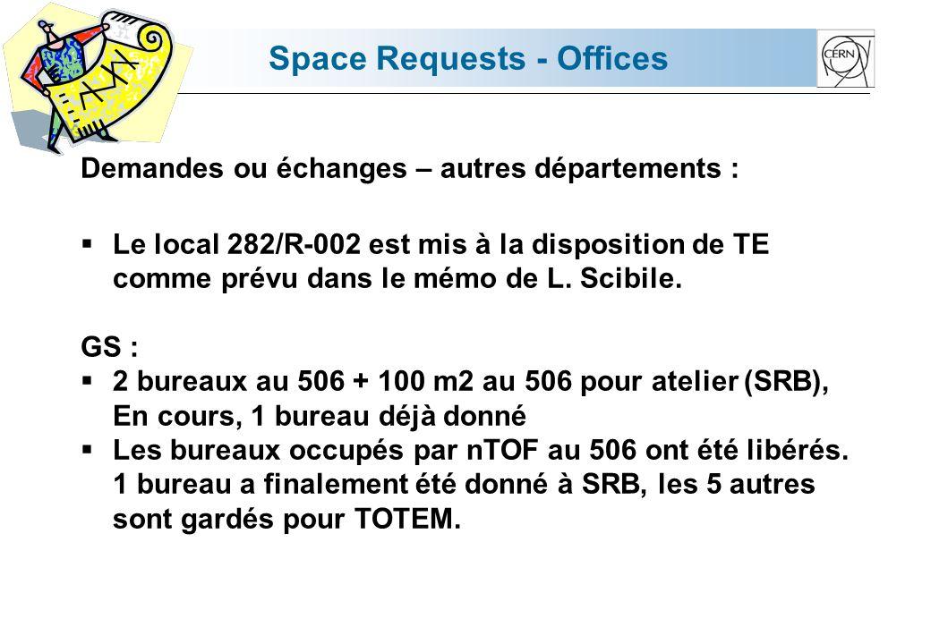 Space Requests - Offices Demandes ou échanges – autres départements : Le local 282/R-002 est mis à la disposition de TE comme prévu dans le mémo de L.