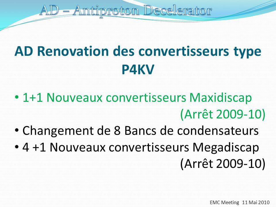 AD Renovation des convertisseurs type P4KV 1+1 Nouveaux convertisseurs Maxidiscap (Arrêt 2009-10) Changement de 8 Bancs de condensateurs 4 +1 Nouveaux convertisseurs Megadiscap (Arrêt 2009-10) EMC Meeting 11 Mai 2010