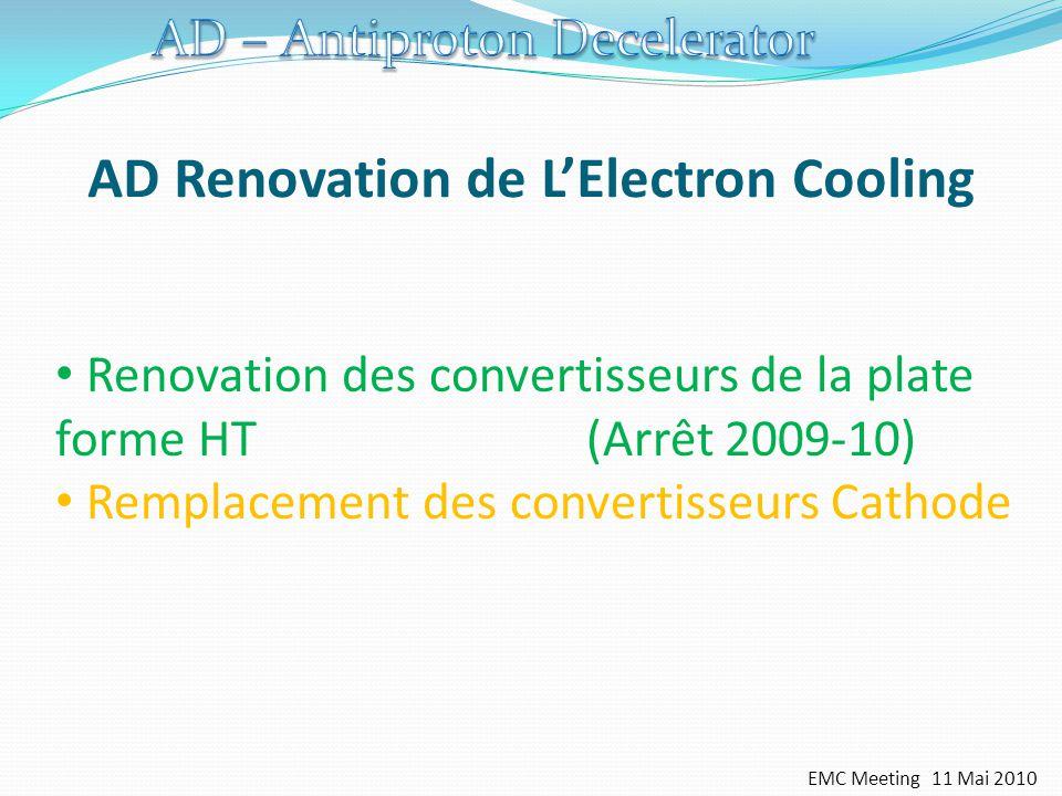 AD Renovation de LElectron Cooling Renovation des convertisseurs de la plate forme HT (Arrêt 2009-10) Remplacement des convertisseurs Cathode EMC Meet