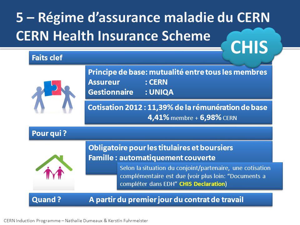 Faits clef Cotisation 2012 : 11,39% de la rémunération de base 4,41% membre + 6,98% CERN Cotisation 2012 : 11,39% de la rémunération de base 4,41% membre + 6,98% CERN Pour qui .