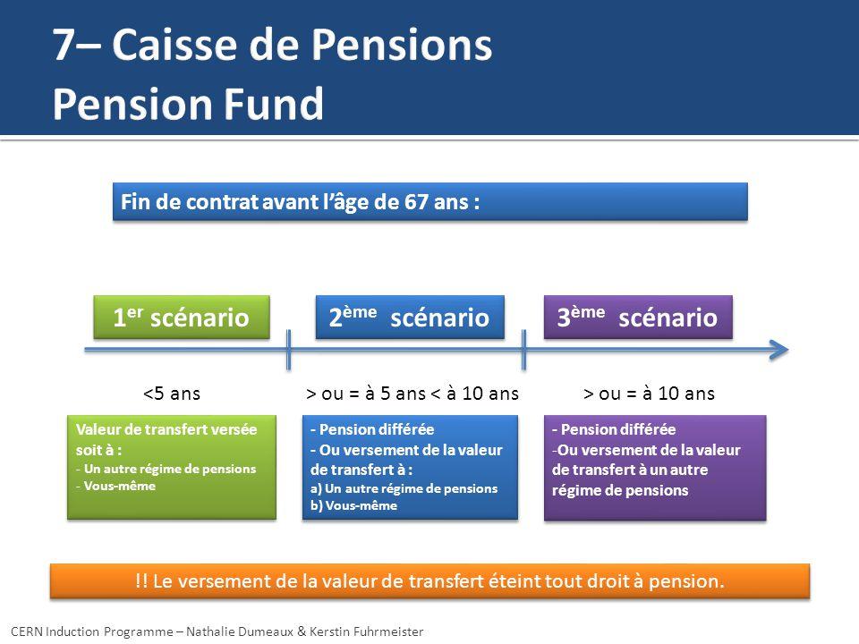 Fin de contrat avant lâge de 67 ans : <5 ans> ou = à 5 ans < à 10 ans 1 er scénario 2 ème scénario 3 ème scénario Valeur de transfert versée soit à : - Un autre régime de pensions - Vous-même Valeur de transfert versée soit à : - Un autre régime de pensions - Vous-même - Pension différée - Ou versement de la valeur de transfert à : a) Un autre régime de pensions b) Vous-même - Pension différée - Ou versement de la valeur de transfert à : a) Un autre régime de pensions b) Vous-même - Pension différée -Ou versement de la valeur de transfert à un autre régime de pensions - Pension différée -Ou versement de la valeur de transfert à un autre régime de pensions !.
