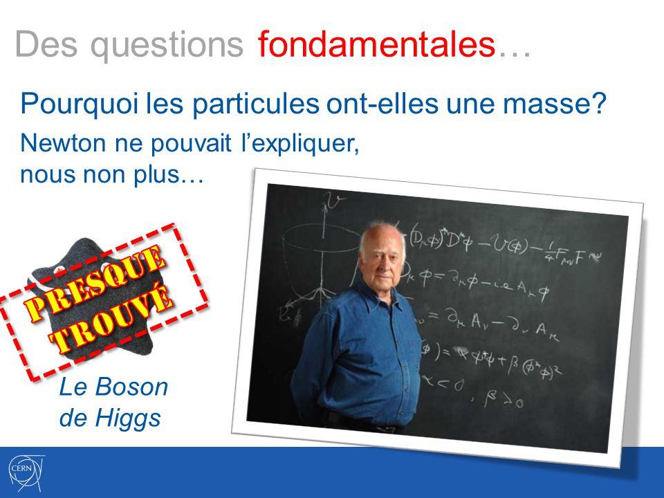 Des questions fondamentales… Pourquoi les particules ont-elles une masse? Newton ne pouvait lexpliquer, nous non plus… Le Boson de Higgs