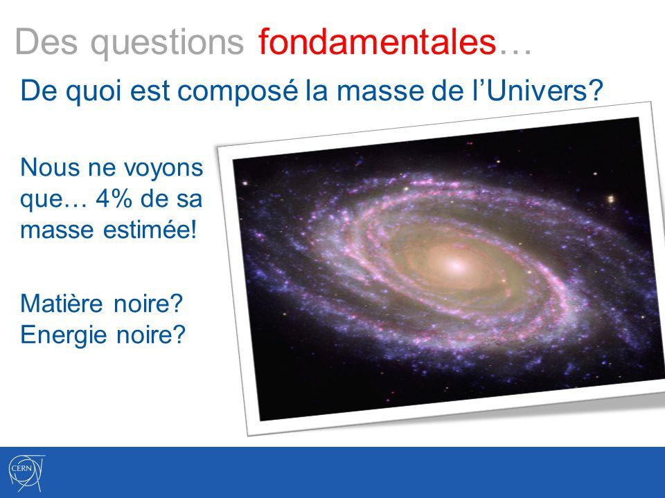 Des questions fondamentales… De quoi est composé la masse de lUnivers? Nous ne voyons que… 4% de sa masse estimée! Matière noire? Energie noire?