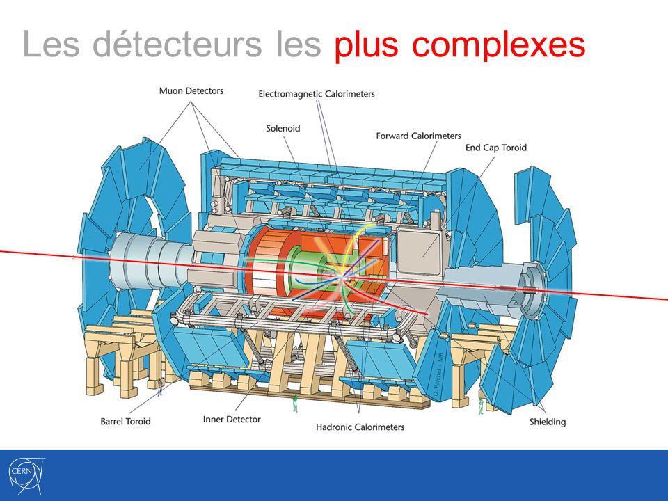 Thisis To hide The legend Les détecteurs les plus complexes Thisis To hide The legend