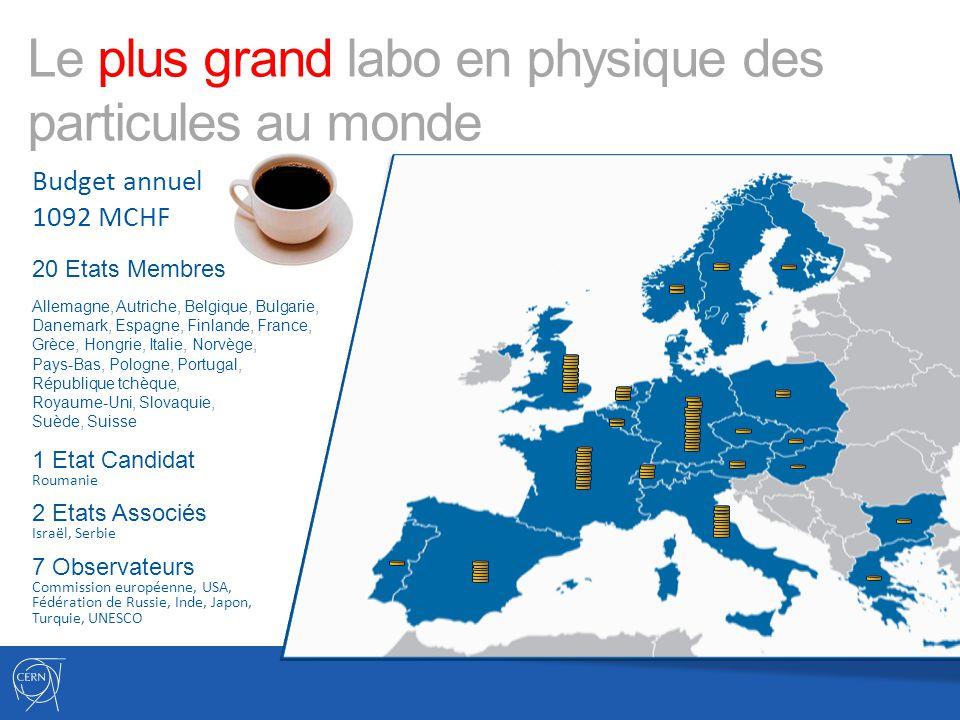 Le plus grand labo en physique des particules au monde 20 Etats Membres Allemagne, Autriche, Belgique, Bulgarie, Danemark, Espagne, Finlande, France,