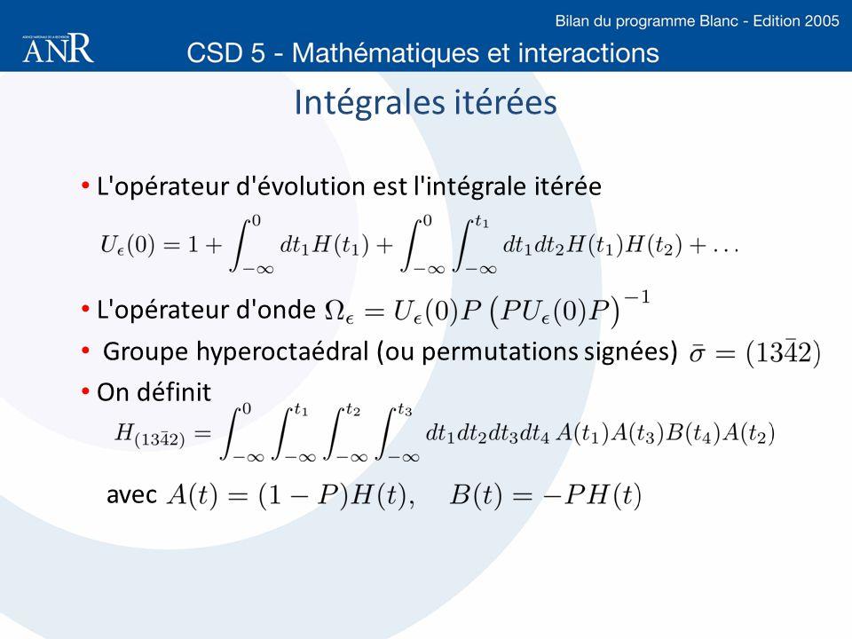 Intégrales itérées L'opérateur d'évolution est l'intégrale itérée L'opérateur d'onde Groupe hyperoctaédral (ou permutations signées) On définit avec