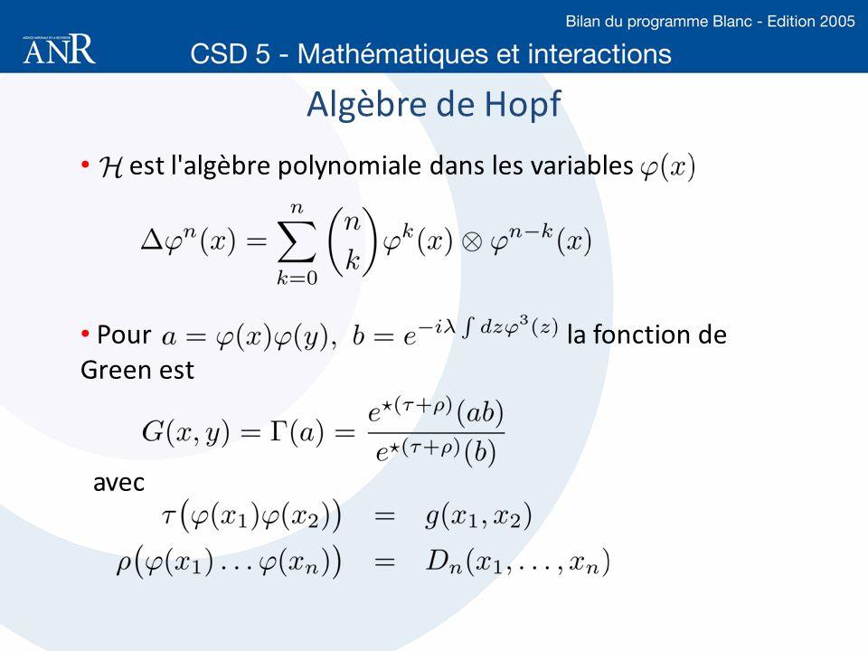 Algèbre de Hopf est l'algèbre polynomiale dans les variables Pour la fonction de Green est avec