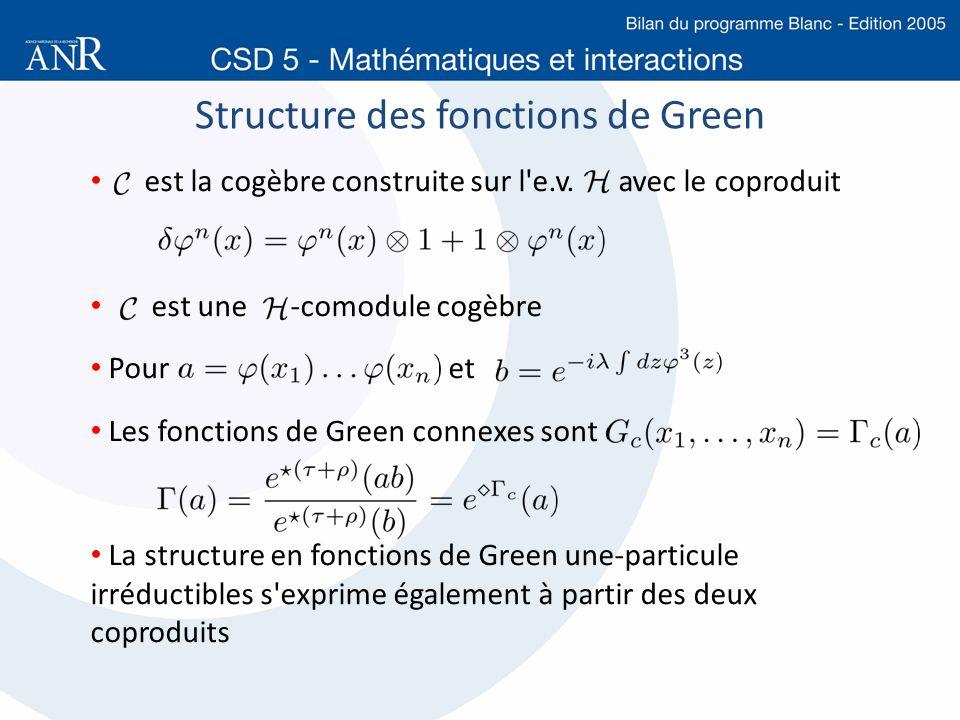 Structure des fonctions de Green est la cogèbre construite sur l'e.v. avec le coproduit est une -comodule cogèbre Pour et Les fonctions de Green conne