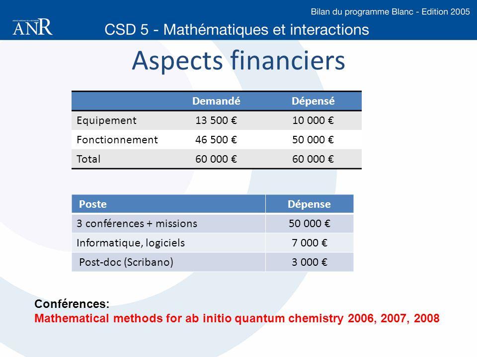 Aspects financiers DemandéDépensé Equipement13 500 10 000 Fonctionnement46 500 50 000 Total60 000 PosteDépense 3 conférences + missions50 000 Informat