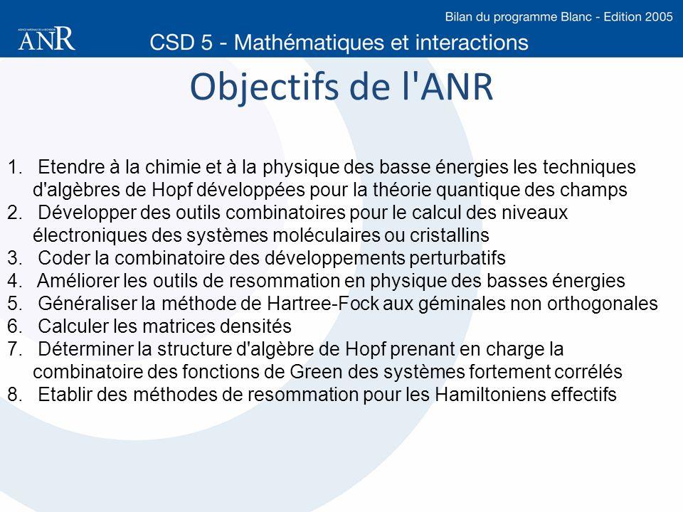 Objectifs de l'ANR 1. Etendre à la chimie et à la physique des basse énergies les techniques d'algèbres de Hopf développées pour la théorie quantique