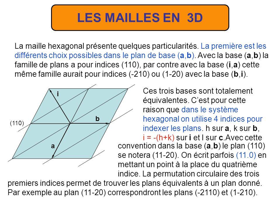 LES MAILLES EN 3D La maille hexagonal présente quelques particularités. La première est les différents choix possibles dans le plan de base (a,b). Ave