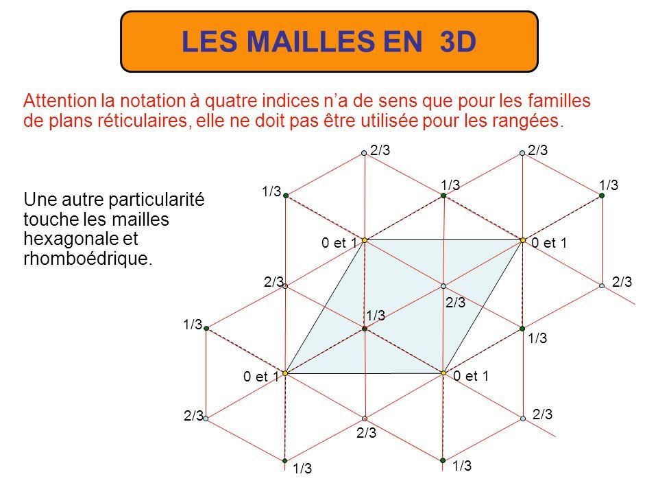 LES MAILLES EN 3D Attention la notation à quatre indices na de sens que pour les familles de plans réticulaires, elle ne doit pas être utilisée pour l