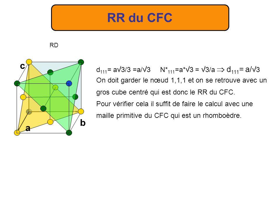 RR du CFC RD a c b d 111 = a 3/3 =a/ 3 N* 111 =a* 3 = 3/a d 111 = a/ 3 On doit garder le nœud 1,1,1 et on se retrouve avec un gros cube centré qui est