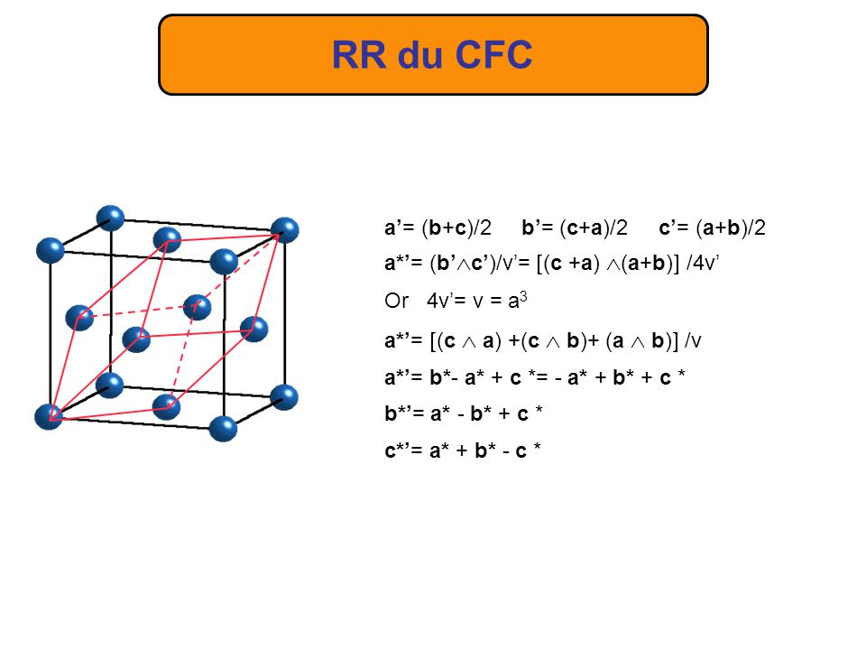 RR du CFC a= (b+c)/2 b= (c+a)/2 c= (a+b)/2 a*= (b c)/v= (c +a) (a+b) /4v Or 4v= v = a 3 a*= (c a) +(c b)+ (a b) /v a*= b*- a* + c *= - a* + b* + c * b