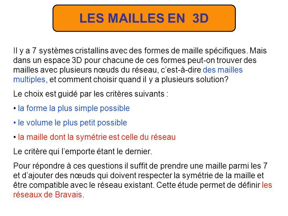 LES MAILLES EN 3D Il y a 7 systèmes cristallins avec des formes de maille spécifiques. Mais dans un espace 3D pour chacune de ces formes peut-on trouv