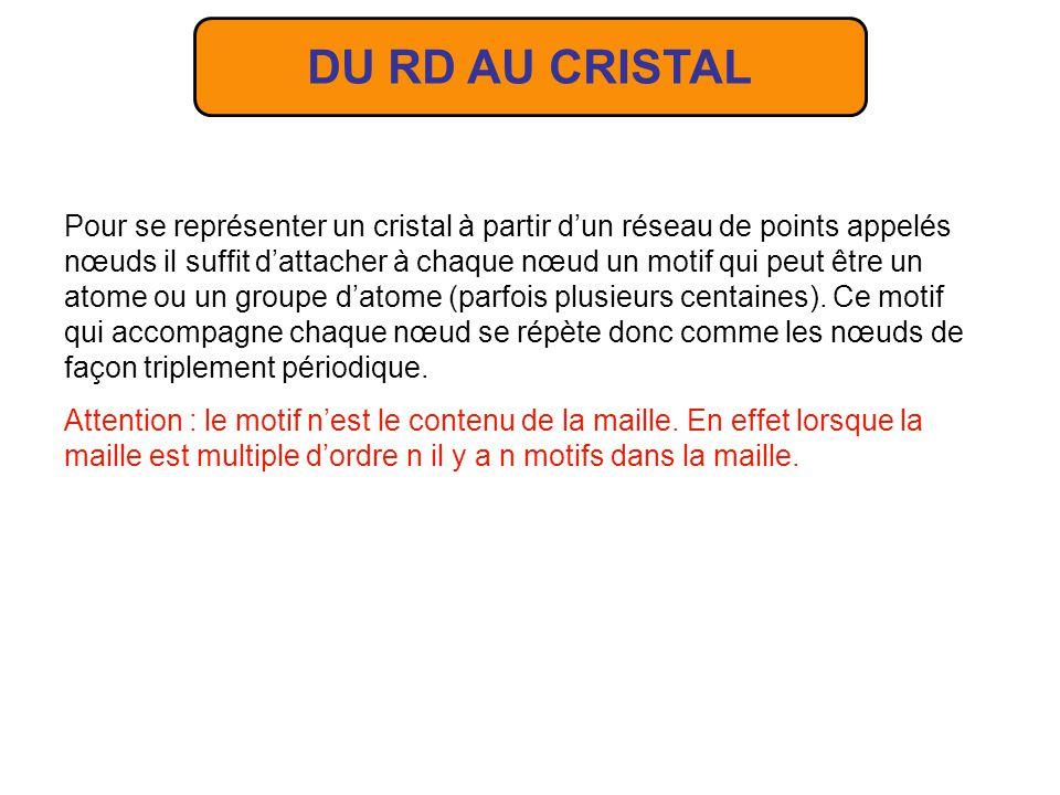 DU RD AU CRISTAL Pour se représenter un cristal à partir dun réseau de points appelés nœuds il suffit dattacher à chaque nœud un motif qui peut être u