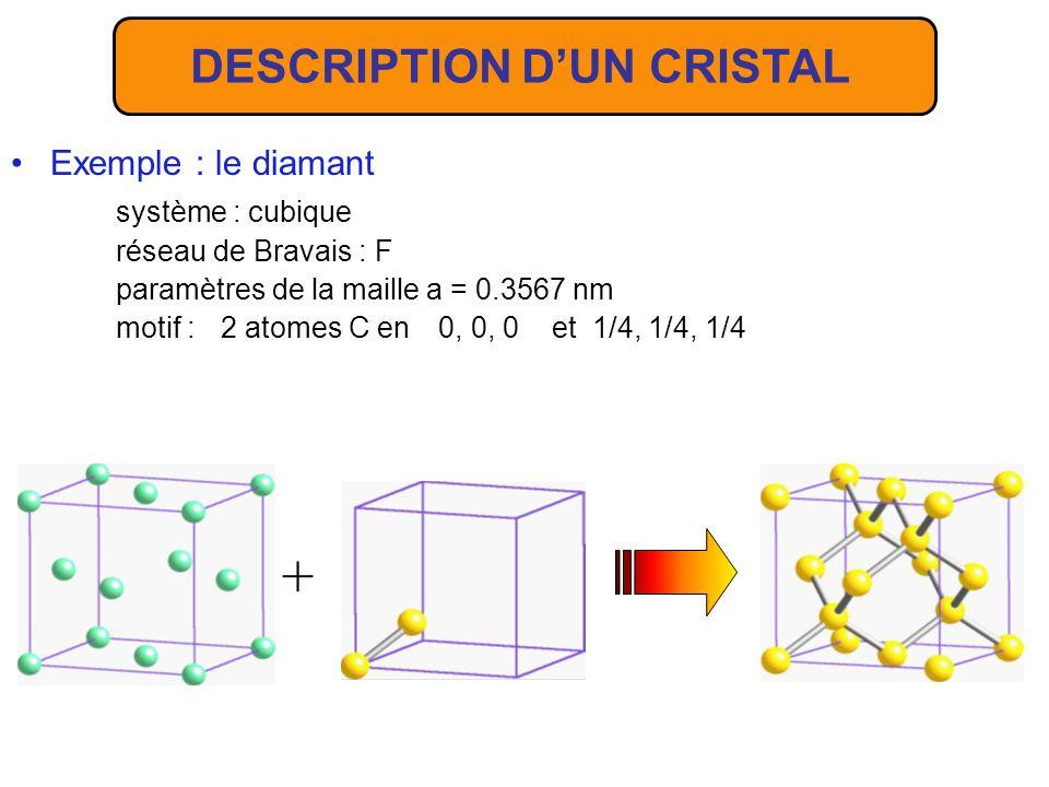 Exemple : le diamant système : cubique réseau de Bravais : F paramètres de la maille a = 0.3567 nm motif :2 atomes C en 0, 0, 0 et 1/4, 1/4, 1/4 + DES