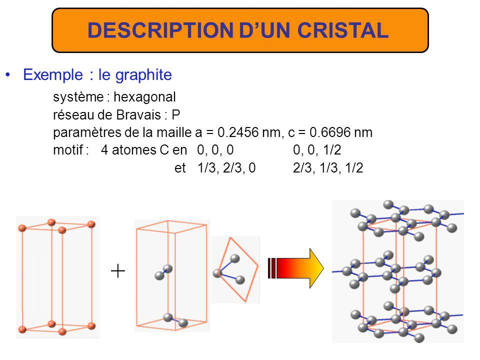 Exemple : le graphite système : hexagonal réseau de Bravais : P paramètres de la maille a = 0.2456 nm, c = 0.6696 nm motif :4 atomes C en 0, 0, 00, 0,