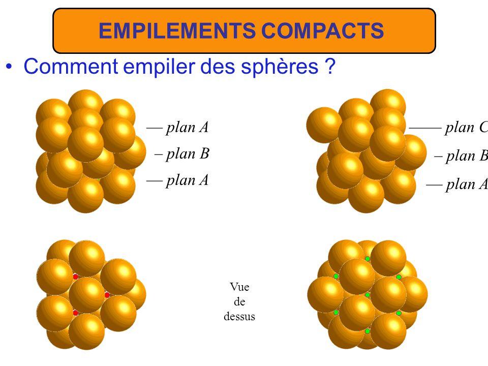 –– plan A Comment empiler des sphères ? Vue de dessus – plan B –– plan A –––– plan C EMPILEMENTS COMPACTS
