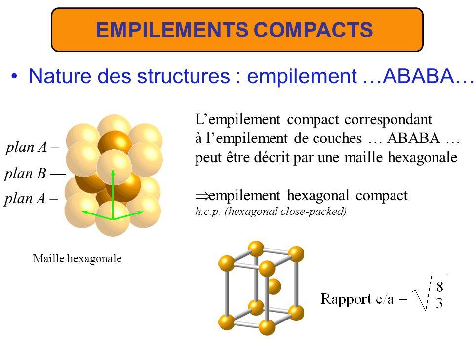 plan A – Nature des structures : empilement …ABABA… plan B –– Maille hexagonale Lempilement compact correspondant à lempilement de couches … ABABA … p