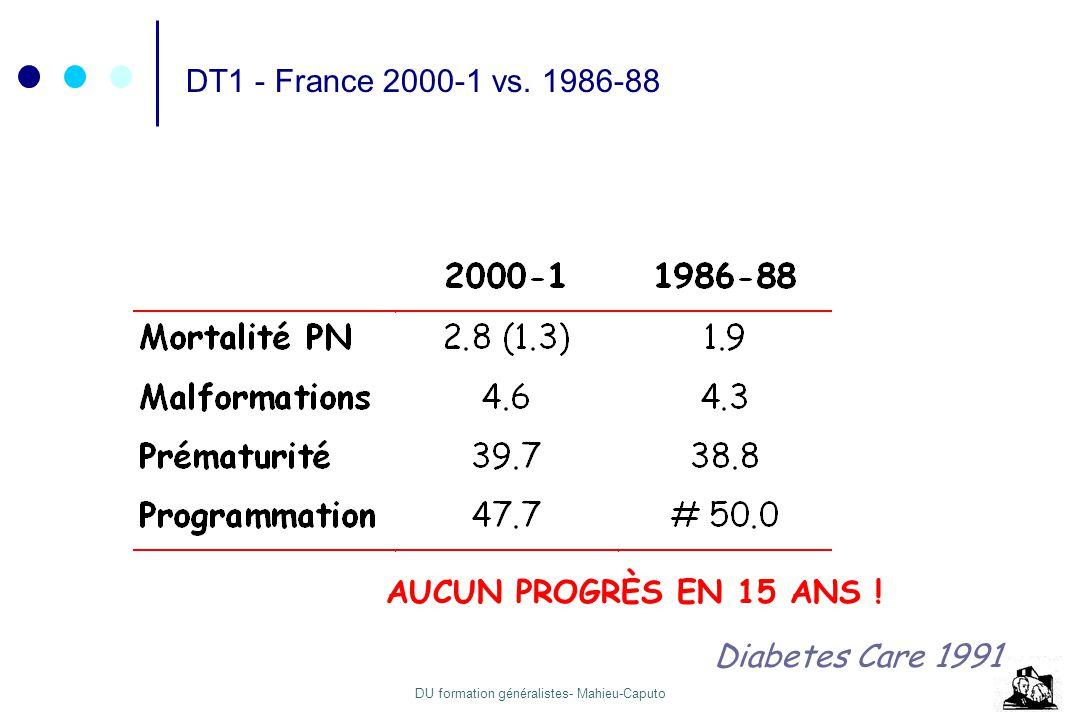 DU formation généralistes- Mahieu-Caputo DT1 - France 2000-1 vs. 1986-88 Diabetes Care 1991 AUCUN PROGRÈS EN 15 ANS !
