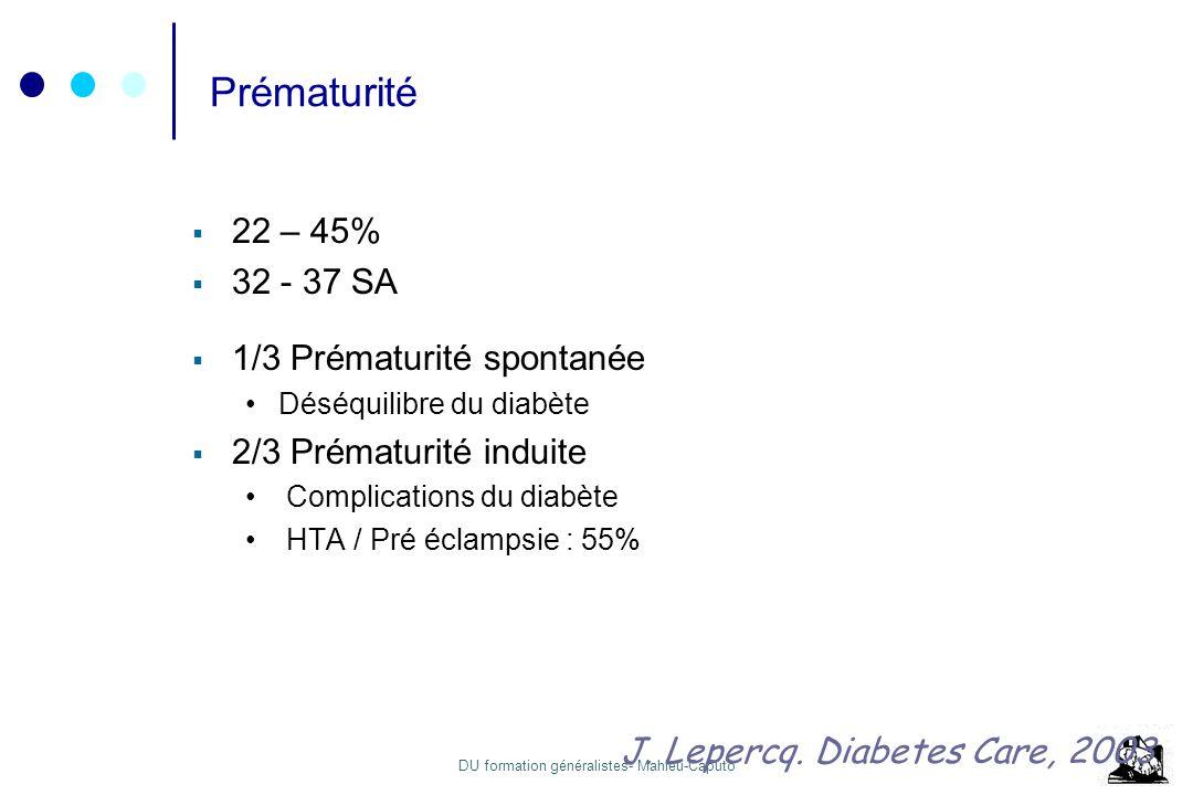 DU formation généralistes- Mahieu-Caputo Prématurité 22 – 45% 32 - 37 SA 1/3 Prématurité spontanée Déséquilibre du diabète 2/3 Prématurité induite Com