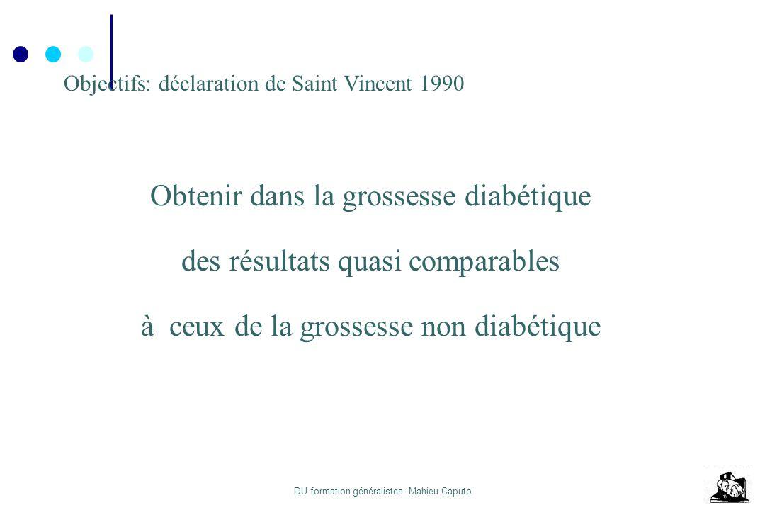 DU formation généralistes- Mahieu-Caputo Objectifs: déclaration de Saint Vincent 1990 Obtenir dans la grossesse diabétique des résultats quasi compara
